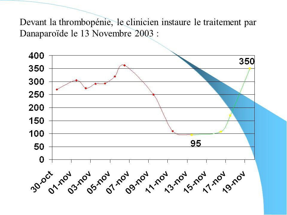 Cas clinique Monsieur P, 59ans est traité par Héparine sodique® le 1er Novembre 2003 après opération chirurgicale digestive Ses numérations plaquettai
