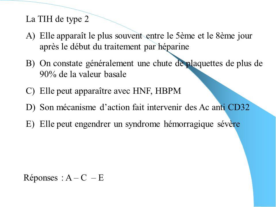 Les Héparines : A) Les héparines sont le traitement anticoagulant durgence B) LHNF et lHBPM ont le même type délimination C) Il ny a pas de suivi biol
