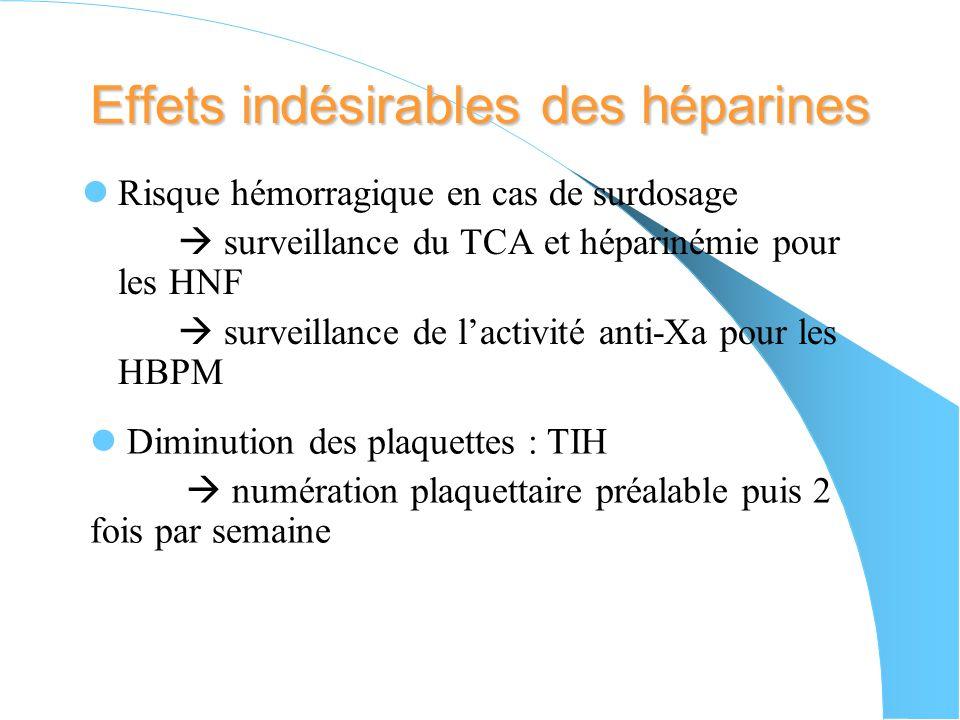 I) LES HEPARINES Héparines non fractionnées : HNF (Héparine sodique®, Calciparine®) Héparines de Bas Poids Moléculaire : HBPM (Lovenox®, Innohep®, Fra