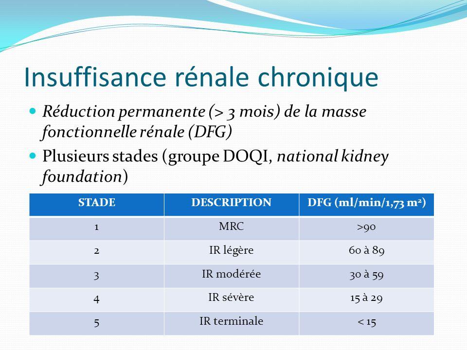 Insuffisance rénale chronique Réduction permanente (> 3 mois) de la masse fonctionnelle rénale (DFG) Plusieurs stades (groupe DOQI, national kidney fo
