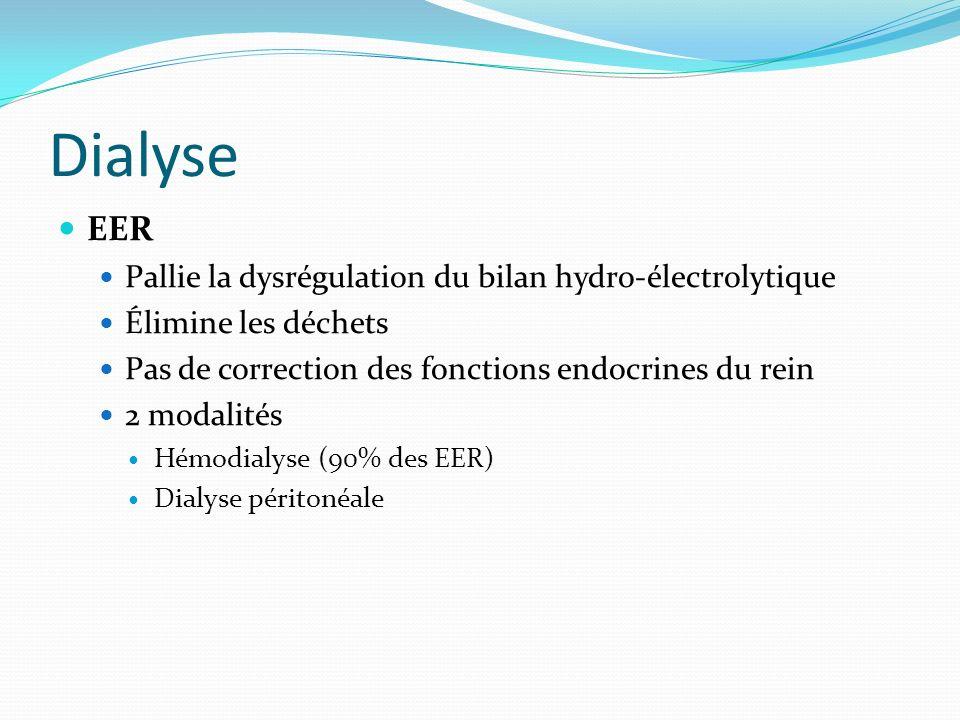 Dialyse EER Pallie la dysrégulation du bilan hydro-électrolytique Élimine les déchets Pas de correction des fonctions endocrines du rein 2 modalités H