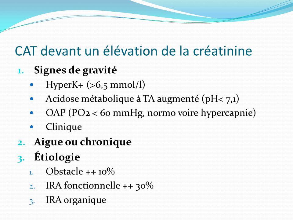 CAT devant un élévation de la créatinine 1. Signes de gravité HyperK+ (>6,5 mmol/l) Acidose métabolique à TA augmenté (pH< 7,1) OAP (PO2 < 60 mmHg, no
