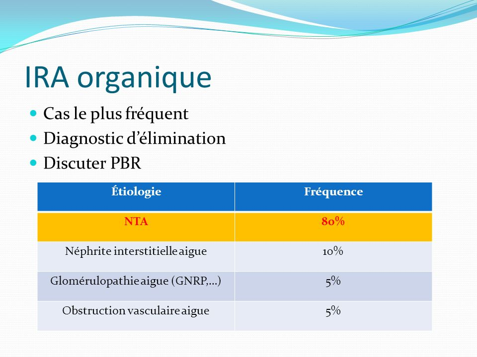 IRA organique Cas le plus fréquent Diagnostic délimination Discuter PBR ÉtiologieFréquence NTA80% Néphrite interstitielle aigue10% Glomérulopathie aig