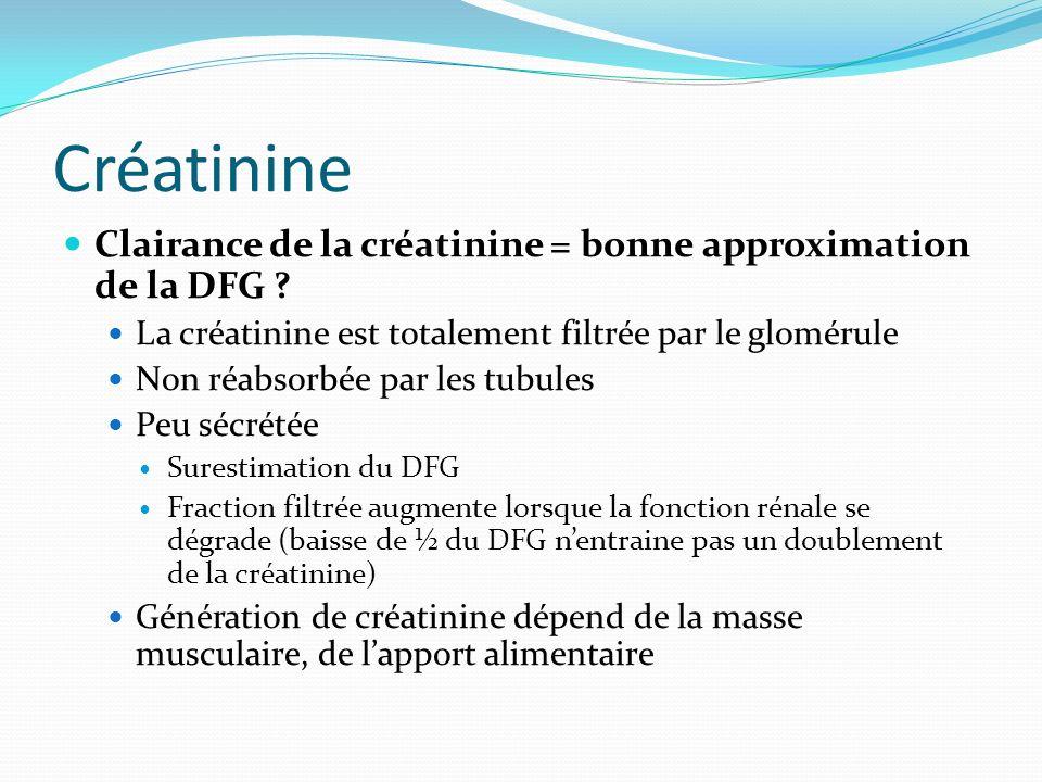 Créatinine Clairance de la créatinine = bonne approximation de la DFG ? La créatinine est totalement filtrée par le glomérule Non réabsorbée par les t