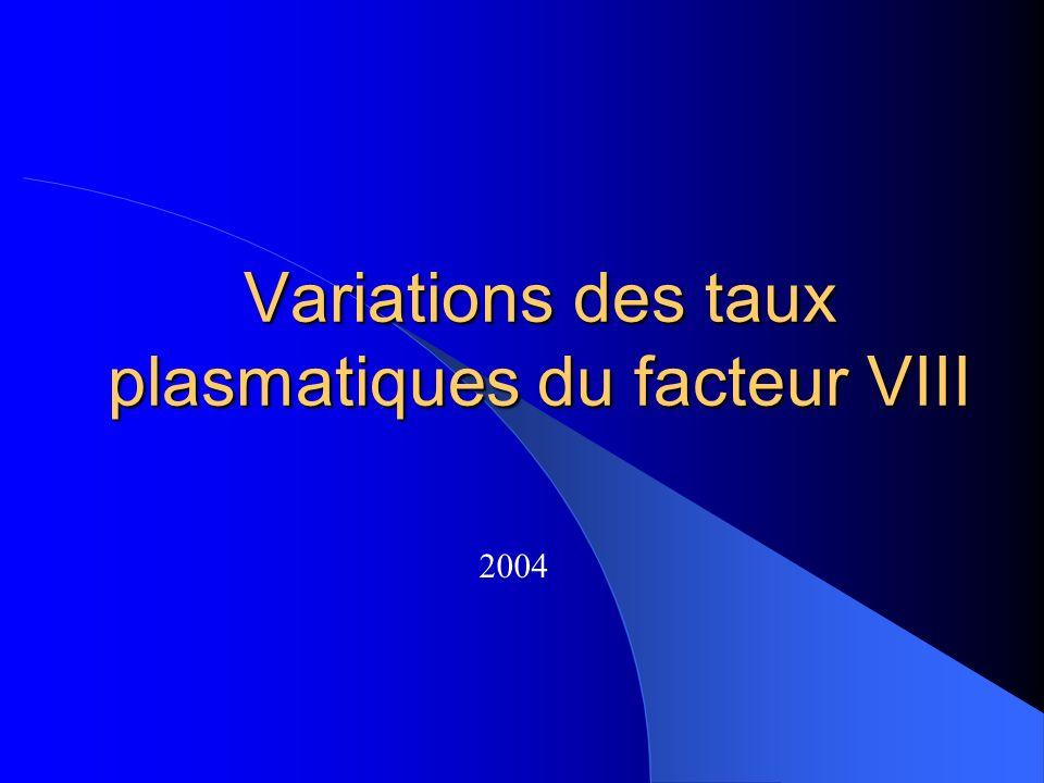 Variations des taux plasmatiques du facteur VIII 2004