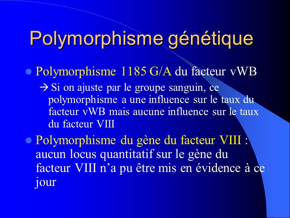 Polymorphisme génétique Polymorphisme 1185 G/A du facteur vWB Si on ajuste par le groupe sanguin, ce polymorphisme a une influence sur le taux du fact