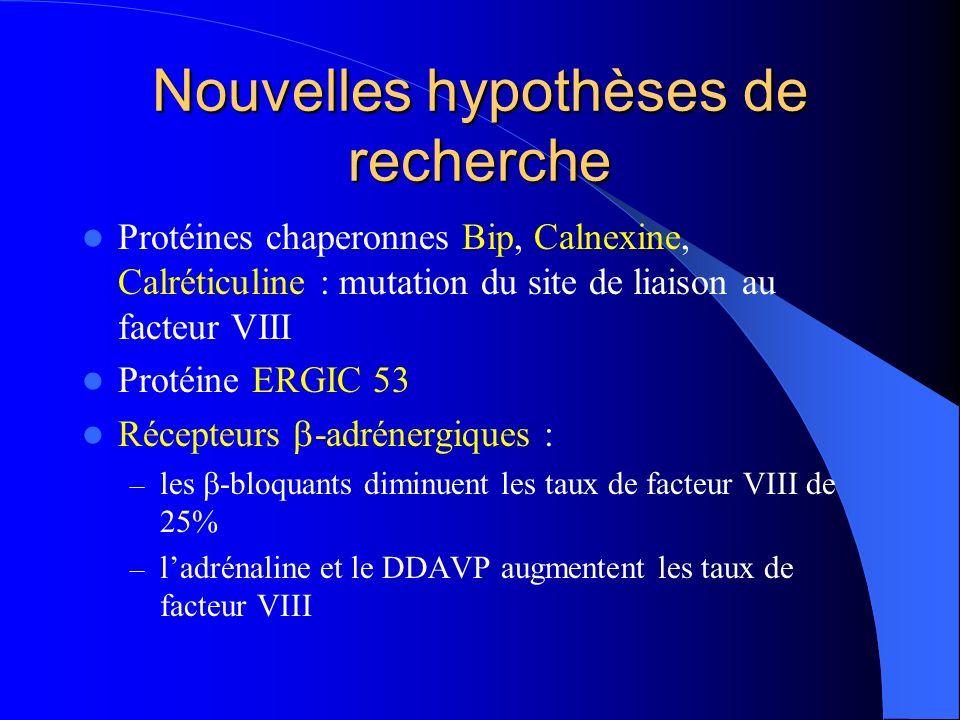 Nouvelles hypothèses de recherche Protéines chaperonnes Bip, Calnexine, Calréticuline : mutation du site de liaison au facteur VIII Protéine ERGIC 53