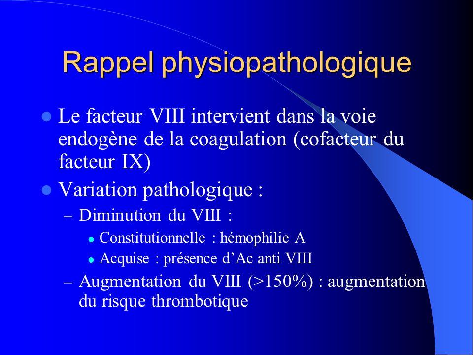 Rappel physiopathologique Le facteur VIII intervient dans la voie endogène de la coagulation (cofacteur du facteur IX) Variation pathologique : – Dimi