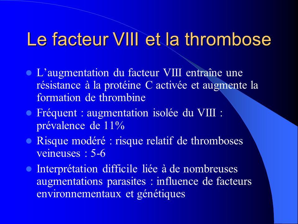Le facteur VIII et la thrombose Laugmentation du facteur VIII entraîne une résistance à la protéine C activée et augmente la formation de thrombine Fr