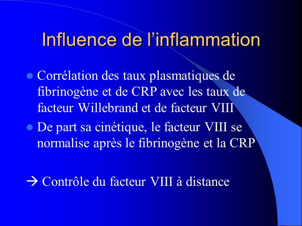 Influence de linflammation Corrélation des taux plasmatiques de fibrinogène et de CRP avec les taux de facteur Willebrand et de facteur VIII De part s