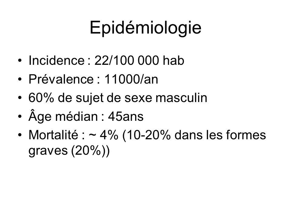 Epidémiologie Incidence : 22/100 000 hab Prévalence : 11000/an 60% de sujet de sexe masculin Âge médian : 45ans Mortalité : ~ 4% (10-20% dans les formes graves (20%))