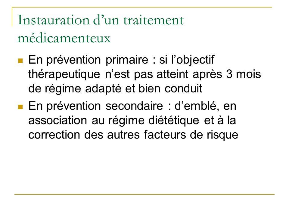 Instauration dun traitement médicamenteux En prévention primaire : si lobjectif thérapeutique nest pas atteint après 3 mois de régime adapté et bien c