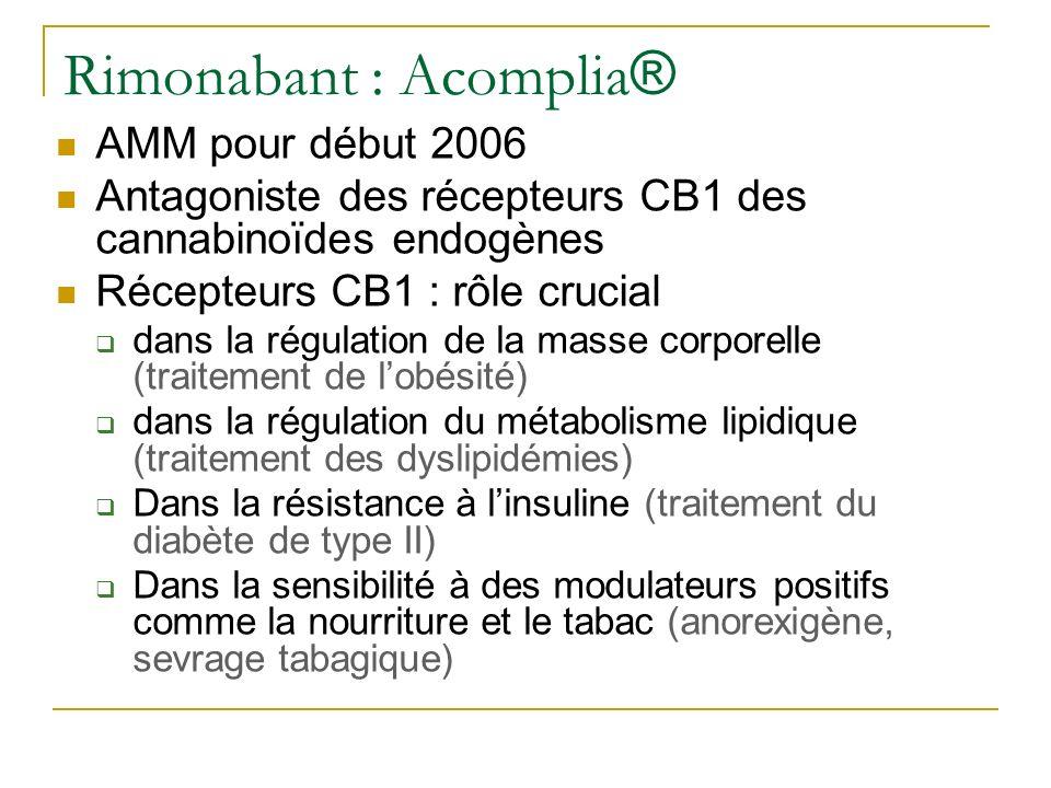 Rimonabant : Acomplia ® AMM pour début 2006 Antagoniste des récepteurs CB1 des cannabinoïdes endogènes Récepteurs CB1 : rôle crucial dans la régulatio
