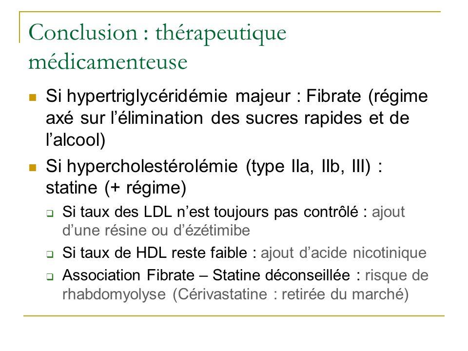 Conclusion : thérapeutique médicamenteuse Si hypertriglycéridémie majeur : Fibrate (régime axé sur lélimination des sucres rapides et de lalcool) Si h