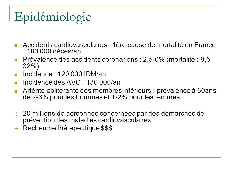 Facteurs de risque cardio-vasculaire Age : Homme >50ans/femme >60ans ATCD familiaux de maladies coronaires précoces : IDM ou mort subite chez un parent du premier degré : <55ans pour le sexe masculin et <65ans de sexe féminin.