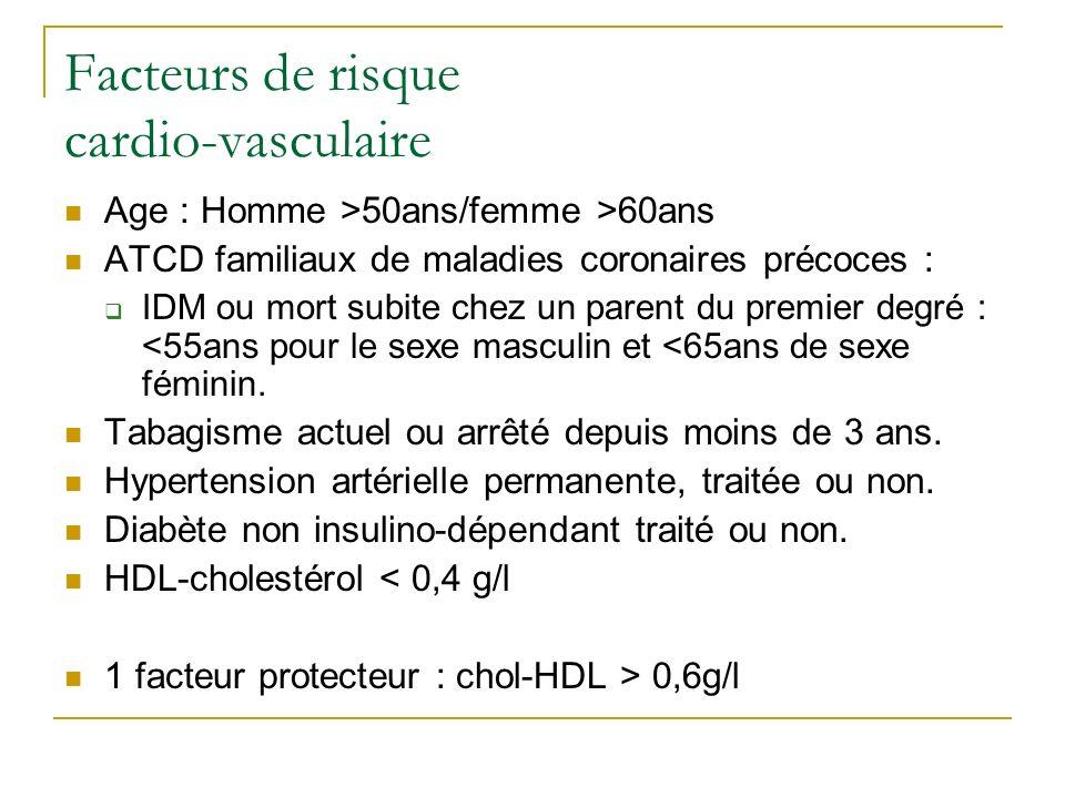 Cible thérapeutique Catégories de patients Objectifs du LDL- cholestérol Absence de facteur de risque< 2,2 g/L 1 facteur de risque< 1,9 g/L 2 facteurs de risque< 1,6 g/L > 2 facteurs de risque< 1,3 g/L ATCD de maladie cardio-vasculaire< 1 g/L