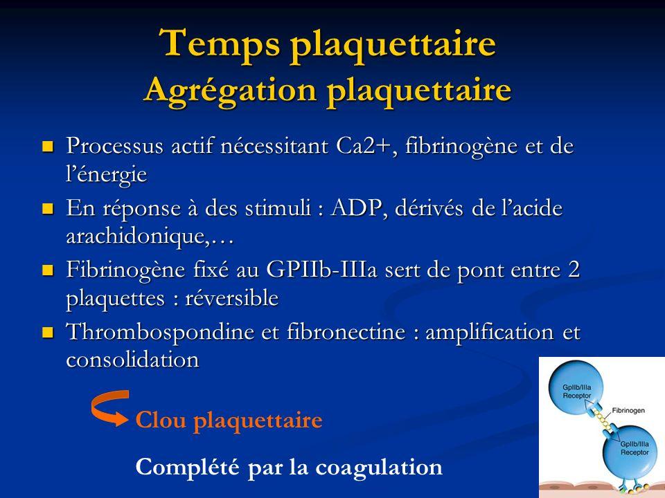 Temps plaquettaire Agrégation plaquettaire Processus actif nécessitant Ca2+, fibrinogène et de lénergie Processus actif nécessitant Ca2+, fibrinogène
