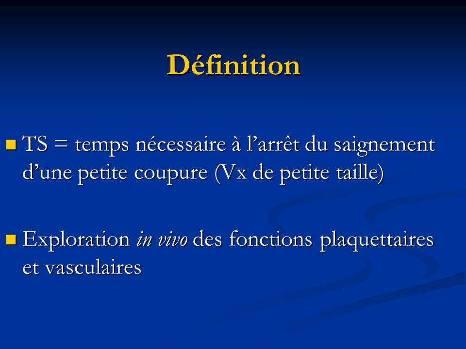 Définition TS = temps nécessaire à larrêt du saignement dune petite coupure (Vx de petite taille) TS = temps nécessaire à larrêt du saignement dune pe