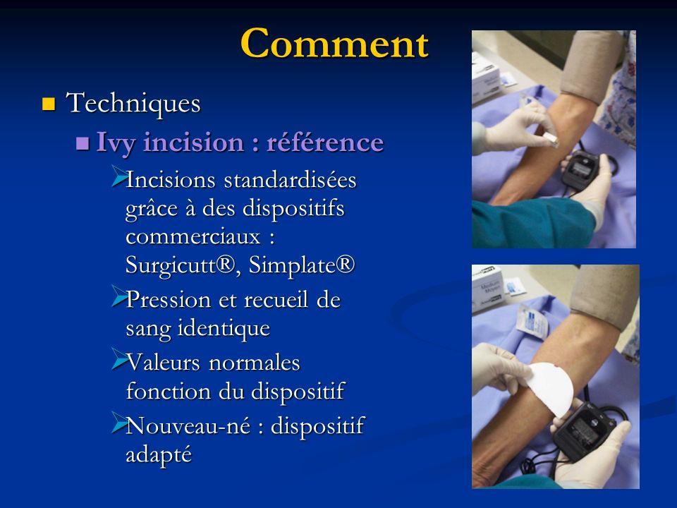 Comment Techniques Techniques Ivy incision : référence Ivy incision : référence Incisions standardisées grâce à des dispositifs commerciaux : Surgicut