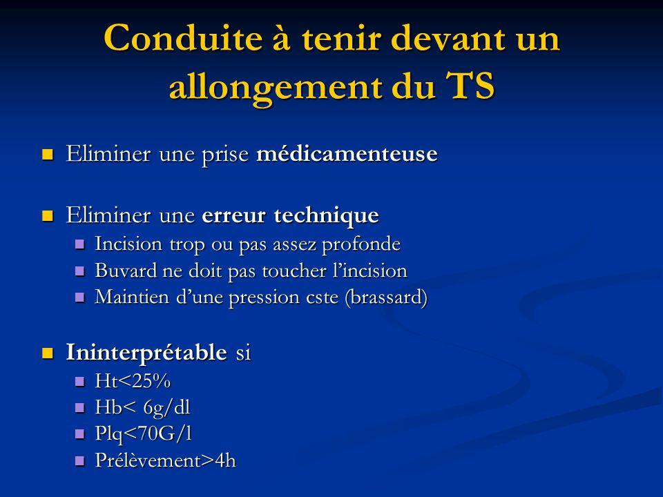 Conduite à tenir devant un allongement du TS Eliminer une prise médicamenteuse Eliminer une prise médicamenteuse Eliminer une erreur technique Elimine