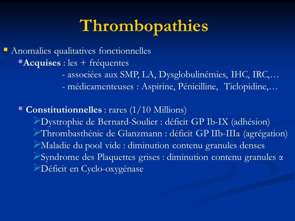 Anomalies qualitatives fonctionnelles Acquises : les + fréquentes - associées aux SMP, LA, Dysglobulinémies, IHC, IRC,… - médicamenteuses : Aspirine,