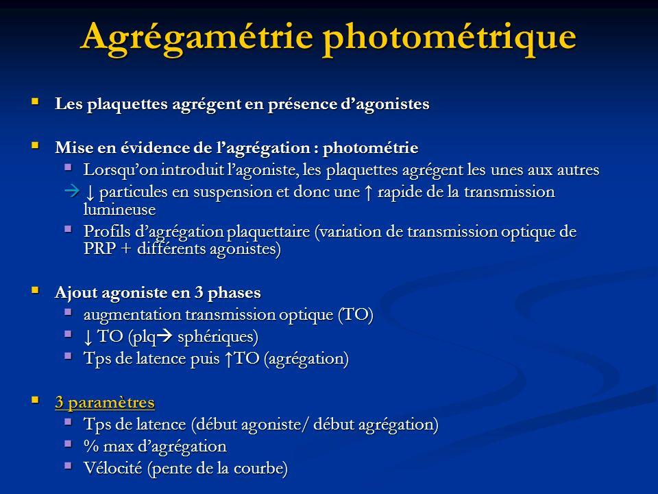 Agrégamétrie photométrique Les plaquettes agrégent en présence dagonistes Les plaquettes agrégent en présence dagonistes Mise en évidence de lagrégati