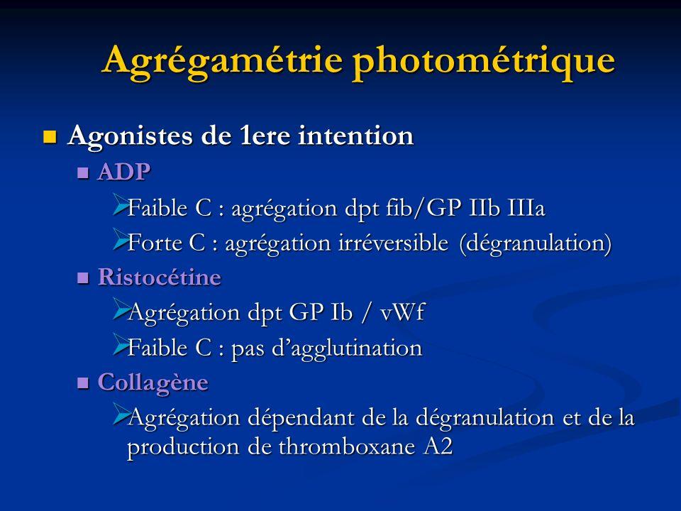 Agonistes de 1ere intention Agonistes de 1ere intention ADP ADP Faible C : agrégation dpt fib/GP IIb IIIa Faible C : agrégation dpt fib/GP IIb IIIa Fo