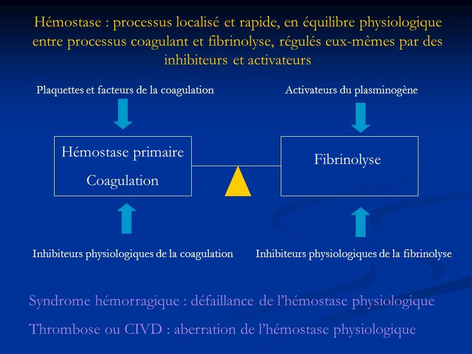 Hémostase : processus localisé et rapide, en équilibre physiologique entre processus coagulant et fibrinolyse, régulés eux-mêmes par des inhibiteurs e