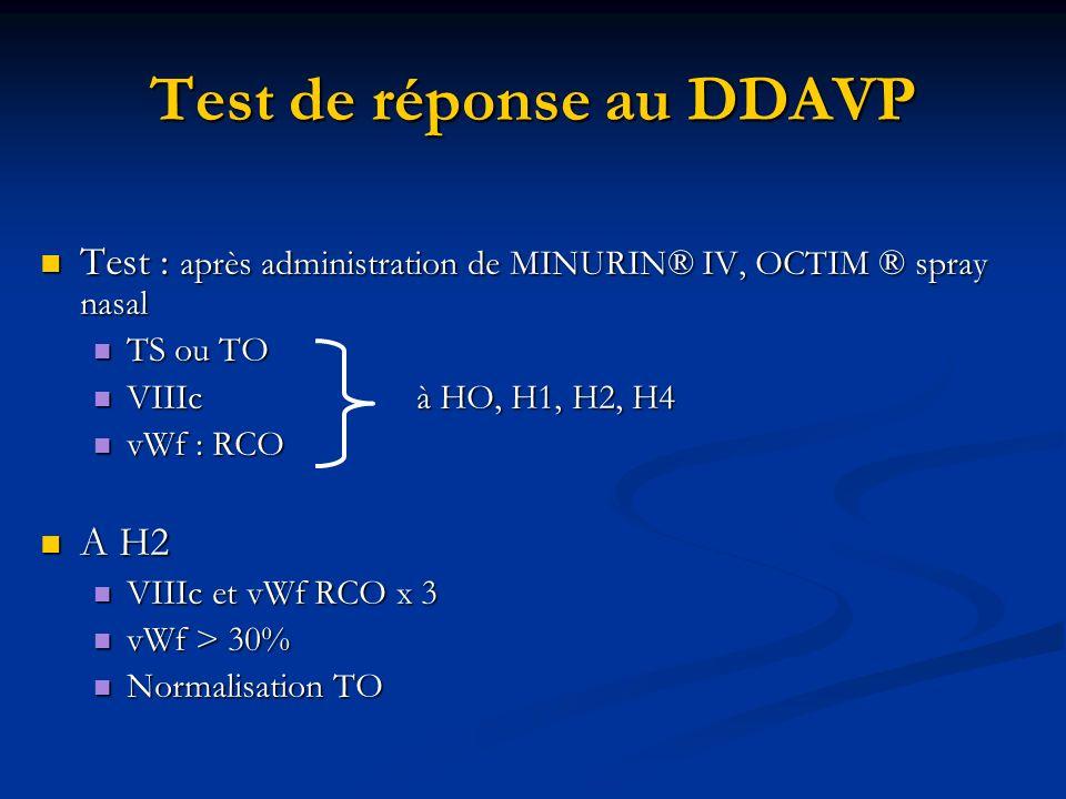 Test de réponse au DDAVP Test : après administration de MINURIN® IV, OCTIM ® spray nasal Test : après administration de MINURIN® IV, OCTIM ® spray nas