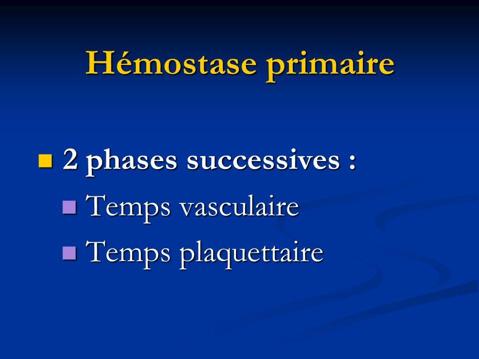 Temps vasculaire Acteur principal : endothelium Acteur principal : endothelium Barrière de perméabilité sélective hémocompatible ( protéoglycanes) Barrière de perméabilité sélective hémocompatible ( protéoglycanes) Surface > 6 500m² dont 80% dans la microcirculation Surface > 6 500m² dont 80% dans la microcirculation Synthèse et sécrétion : vWF(corps de Weibel Palade), tPA, PAI Synthèse et sécrétion : vWF(corps de Weibel Palade), tPA, PAI Transformation des phospholipides membranaires (PG I2) Transformation des phospholipides membranaires (PG I2) Contrôle du tonus vasculaire Contrôle du tonus vasculaire Balance homéostasique entre Balance homéostasique entre Propriétés antithrombotiques : PG I2, NO, tPA, ADPase, GAG Propriétés antithrombotiques : PG I2, NO, tPA, ADPase, GAG Propriétés prothrombotiques : vWF, PAI Propriétés prothrombotiques : vWF, PAI Equilibre de la thrombolyse physiologique : PAI, tPA Equilibre de la thrombolyse physiologique : PAI, tPA