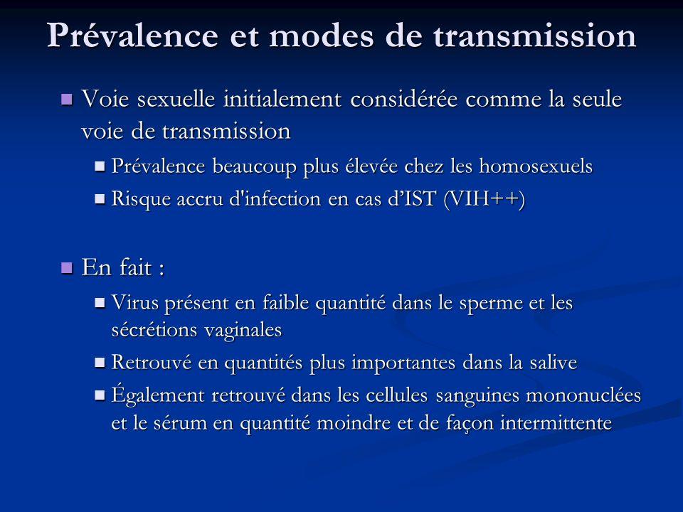 Prévalence et modes de transmission Voie sexuelle initialement considérée comme la seule voie de transmission Voie sexuelle initialement considérée co