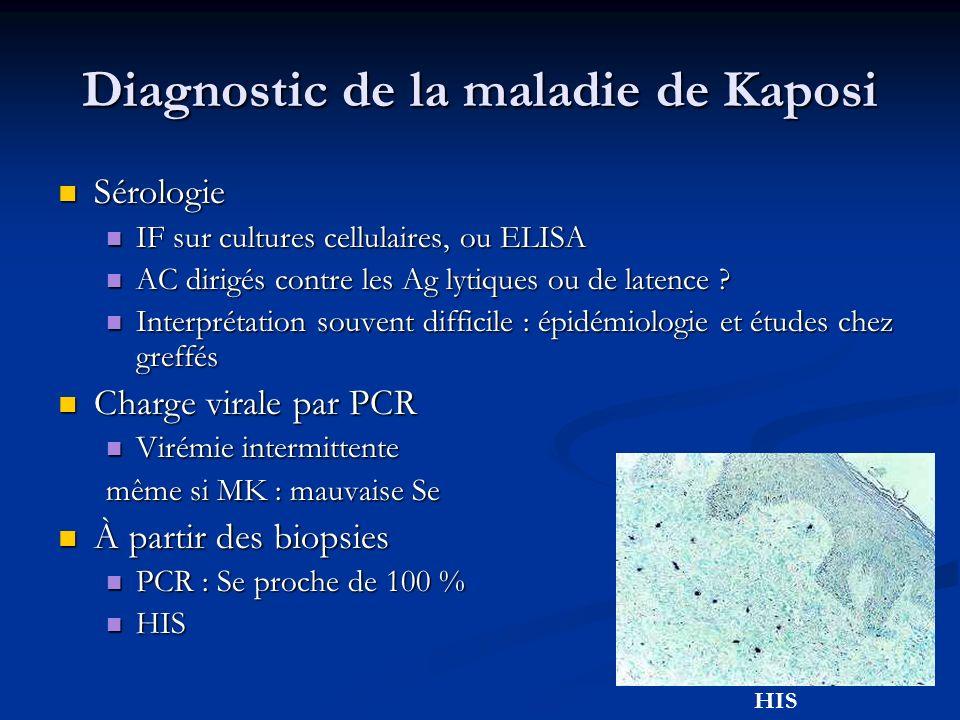 Diagnostic de la maladie de Kaposi Sérologie Sérologie IF sur cultures cellulaires, ou ELISA IF sur cultures cellulaires, ou ELISA AC dirigés contre l