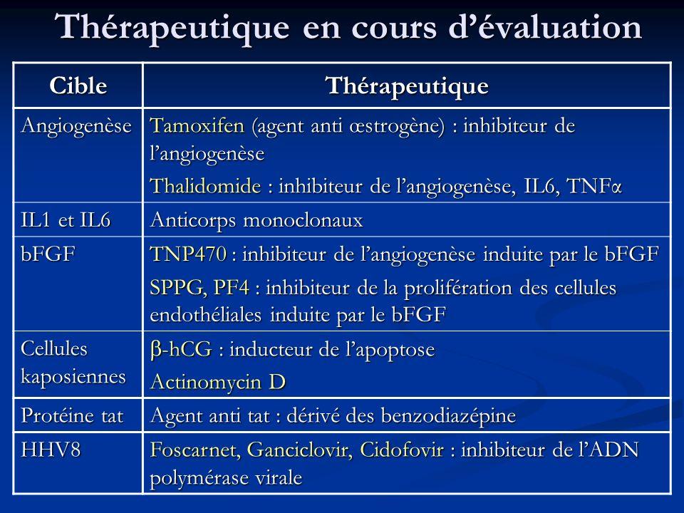 Thérapeutique en cours dévaluation CibleThérapeutique Angiogenèse Tamoxifen (agent anti œstrogène) : inhibiteur de langiogenèse Thalidomide : inhibite
