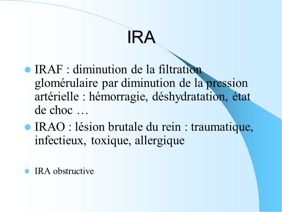 IRA IRAF : diminution de la filtration glomérulaire par diminution de la pression artérielle : hémorragie, déshydratation, état de choc … IRAO : lésio