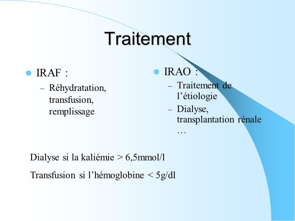 Traitement IRAF : – Réhydratation, transfusion, remplissage IRAO : – Traitement de létiologie – Dialyse, transplantation rénale … Dialyse si la kaliém