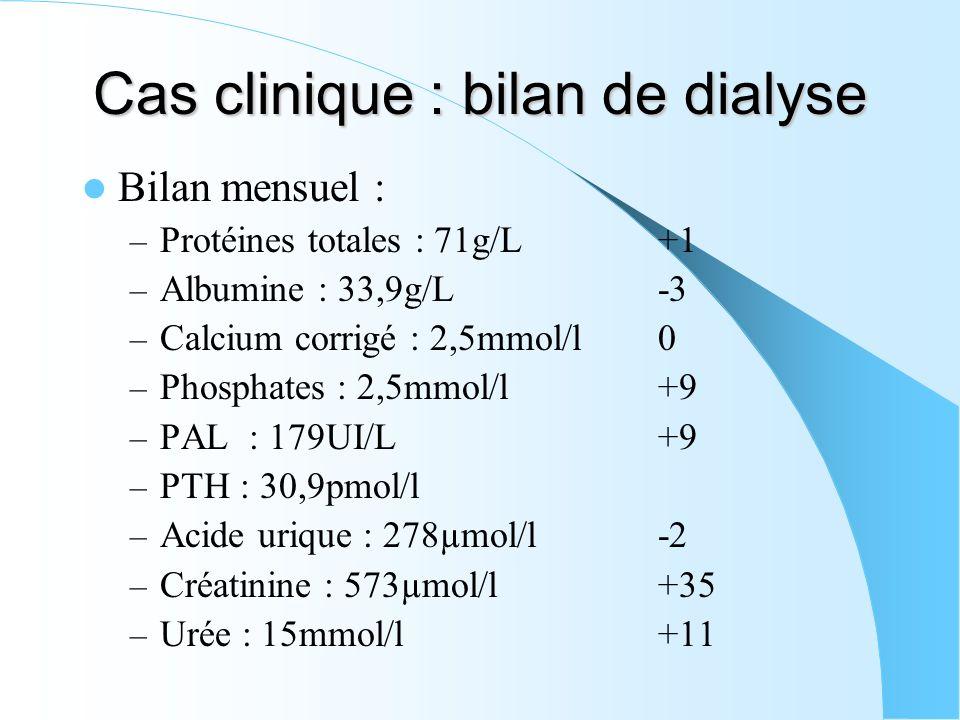 Cas clinique : bilan de dialyse Bilan mensuel : – Protéines totales : 71g/L+1 – Albumine : 33,9g/L-3 – Calcium corrigé : 2,5mmol/l0 – Phosphates : 2,5