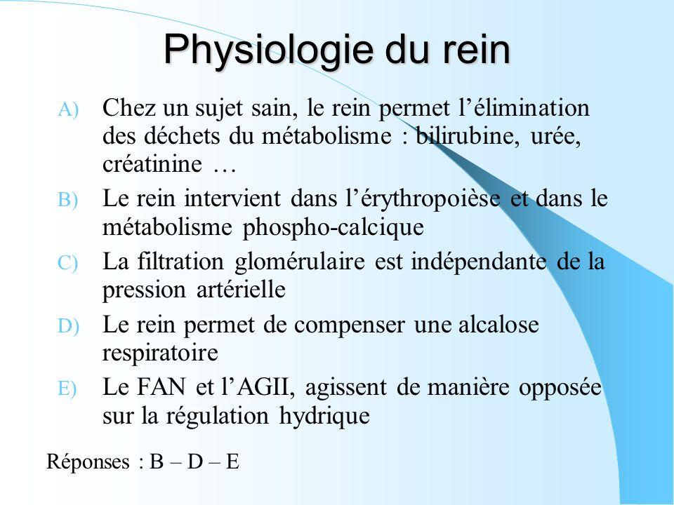 Physiologie du rein A) Chez un sujet sain, le rein permet lélimination des déchets du métabolisme : bilirubine, urée, créatinine … B) Le rein intervie