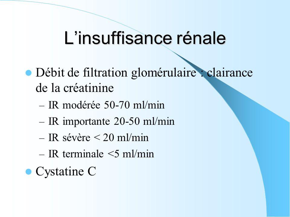Linsuffisance rénale Débit de filtration glomérulaire : clairance de la créatinine – IR modérée 50-70 ml/min – IR importante 20-50 ml/min – IR sévère