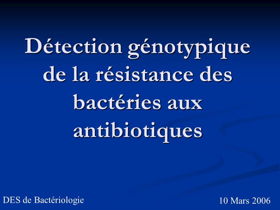Résistance aux β-lactamines : SARM Acquisition dune PLP additionnelle : PLP2a : très mauvaise affinité pour les β-lactamines résistance croisée à toute cette famille Synthèse : gène mecA porté par la cassette SCCmec Complexe mec : mecA ± mecI, mecR1 Gènes codant des recombinases (intégration et excision) : ccrA, ccrB, ccrC Eléments accessoires Résistances à dautres antibiotiques Résistances à des métaux lourds (Hg)