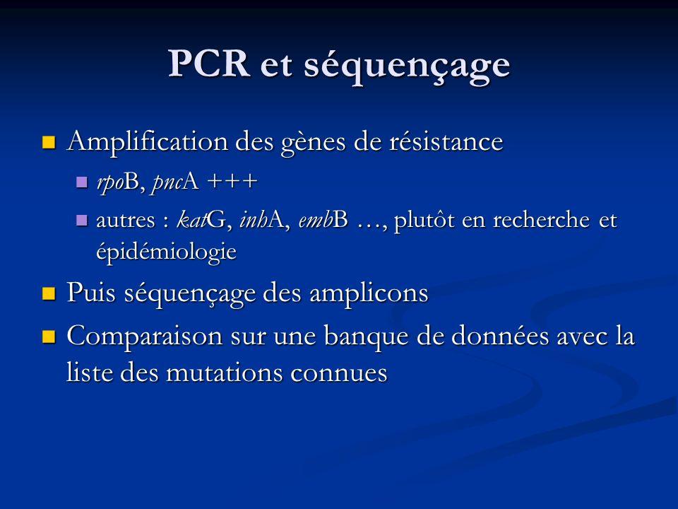 PCR et séquençage Amplification des gènes de résistance Amplification des gènes de résistance rpoB, pncA +++ rpoB, pncA +++ autres : katG, inhA, embB