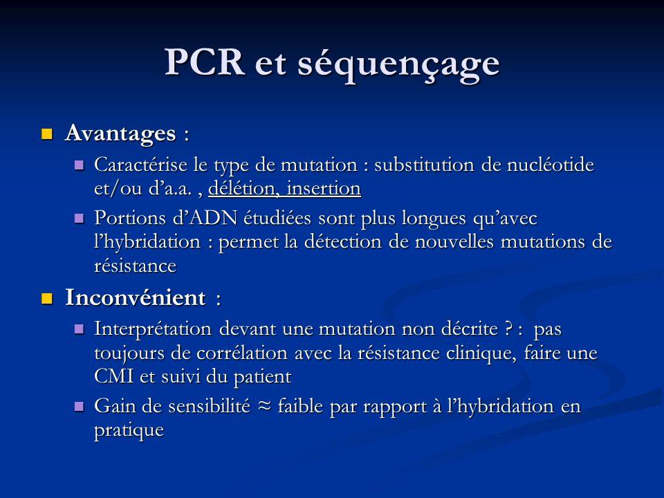 PCR et séquençage Avantages : Avantages : Caractérise le type de mutation : substitution de nucléotide et/ou da.a., délétion, insertion Caractérise le