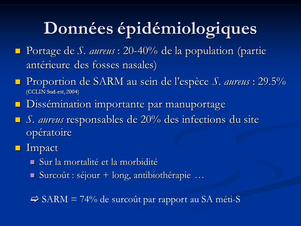 Données épidémiologiques Portage de S. aureus : 20-40% de la population (partie antérieure des fosses nasales) Portage de S. aureus : 20-40% de la pop