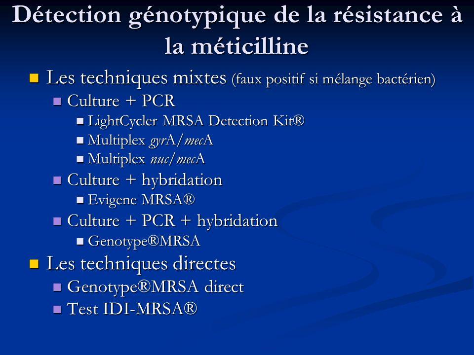 Détection génotypique de la résistance à la méticilline Les techniques mixtes (faux positif si mélange bactérien) Les techniques mixtes (faux positif