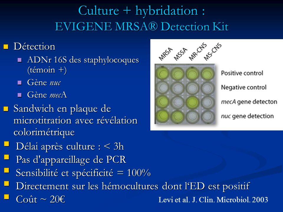Culture + hybridation : EVIGENE MRSA® Detection Kit Détection Détection ADNr 16S des staphylocoques (témoin +) ADNr 16S des staphylocoques (témoin +)