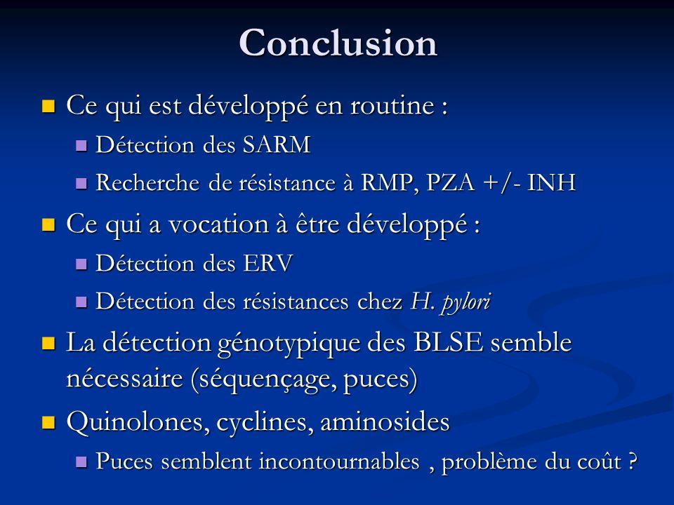 Conclusion Ce qui est développé en routine : Ce qui est développé en routine : Détection des SARM Détection des SARM Recherche de résistance à RMP, PZ