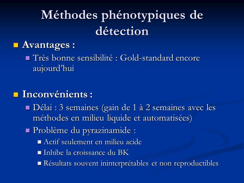Méthodes génotypiques Mécanismes de résistance aux antituberculeux Mécanismes de résistance aux antituberculeux Mode daction - Mutations - %age de R lié à ces mutations Rifampicine inhibe lARN polymérase par fixation à sa sous unité β - Gène rpoB - > 96 % Isoniazide Inhibe la synthèse des acides mycoliques de la paroi - Gènes katG, inhA, ahpC, … - 85-90 % Pyrazinamide Intervient sur la synthèse des AG à chaînes courtes (complexe Fas1) - Gène pncA - 72 à 97 % Ethambutol Inhibe la synthèse des acides mycoliques de la paroi par fixation à larabinosyl transférase - Gène embB - 47 à 65 %