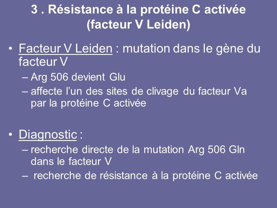 3. Résistance à la protéine C activée (facteur V Leiden) Facteur V Leiden : mutation dans le gène du facteur V –Arg 506 devient Glu –affecte lun des s