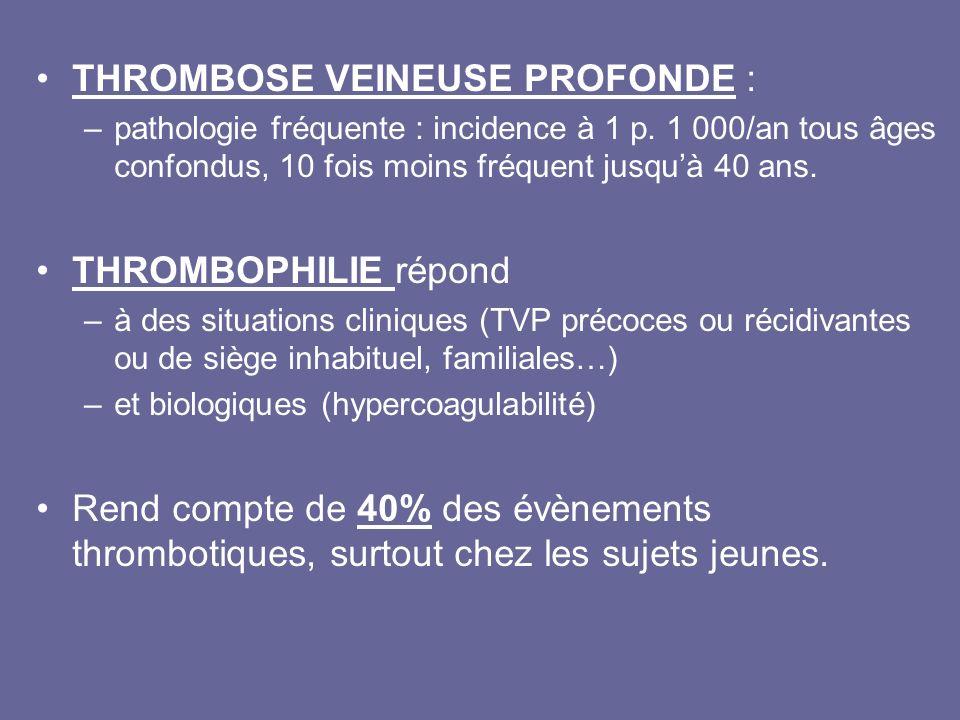 THROMBOSE VEINEUSE PROFONDE : –pathologie fréquente : incidence à 1 p. 1 000/an tous âges confondus, 10 fois moins fréquent jusquà 40 ans. THROMBOPHIL