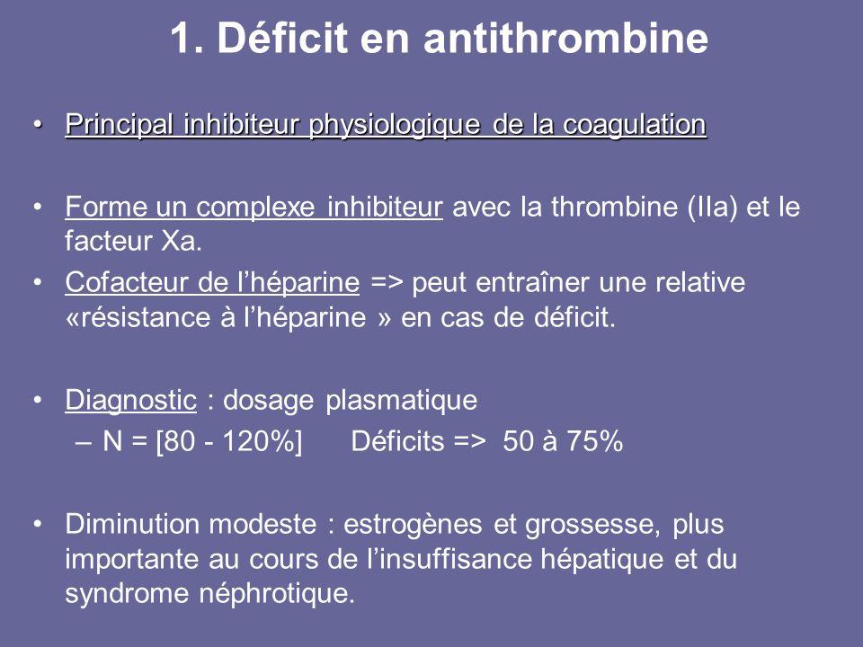 2.Déficit en protéine C et en protéine S Inhibiteurs physiologiques de la coagulation.