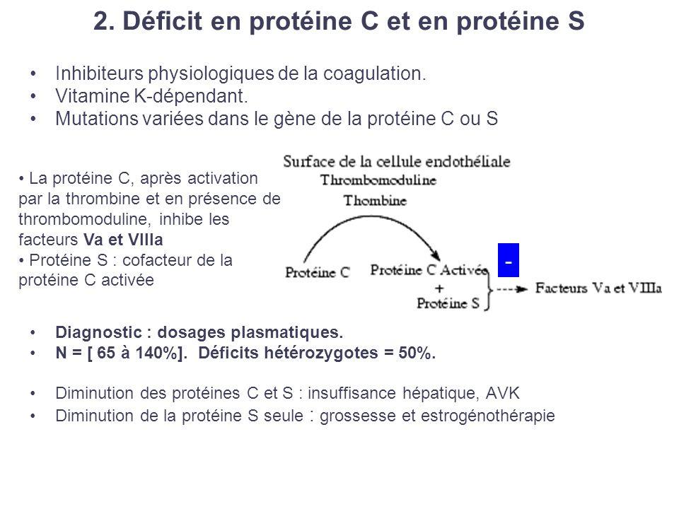 2. Déficit en protéine C et en protéine S Inhibiteurs physiologiques de la coagulation. Vitamine K-dépendant. Mutations variées dans le gène de la pro